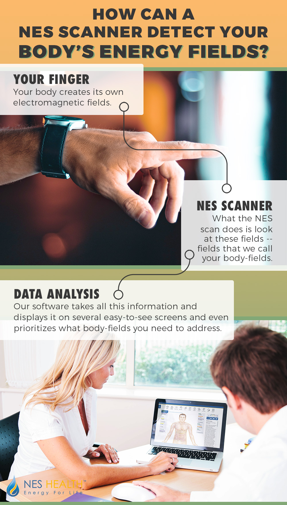 Nes-scanner-detect-body-field-infographic