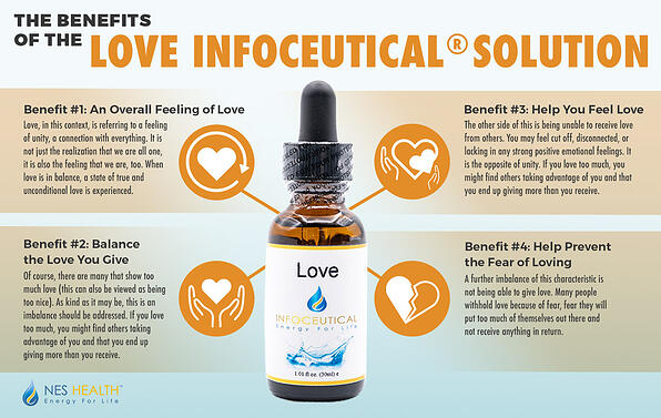 benefits-LOVE-Infoceutical_infographic
